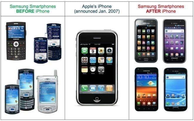 Na zeven jaar hebben Apple en Samsung de strijdbijl begraven en hiermee komt er een eind aan een lange reeks rechtszaken. Apple claimde dat Samsung de Galaxy S had gekopieerd van de iPhone 3GS. In tientallen landen werden de rechtszaken gevoerd door de fabrikanten. Vandaag lijkt er eindelijk een einde te komen aan deze langslepende procedure.