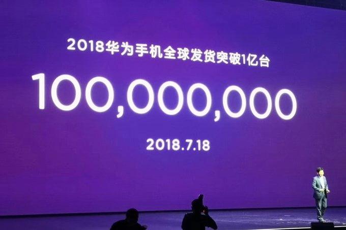 Het gaat goed met Huawei en dit wordt nogmaals bevestigd door het aantal smartphones die het inmiddels verkocht heeft. In de eerste helft van 2018 heeft de fabrikant 100 miljoen smartphones verkocht. Hiermee ligt de fabrikant goed op koers om dit jaar 200 miljoen smartphones te verkopen. Ten opzichte van exact een jaar geleden heeft de fabrikant ruim 47 miljoen meer smartphones verkocht.