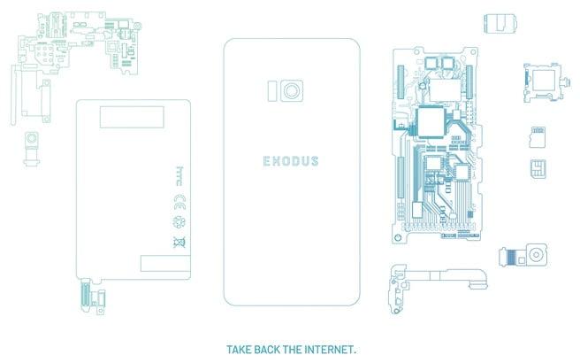In een persbericht heeft HTC aangegeven dat hun blockchainsmartphone Exodus in de herfst beschikbaar zal gaan komen. De Exodus is uniek in zijn soort en is volledig rondom cryptomunten opgebouwd. Veel informatie over de HTC Exodus is niet beschikbaar. Via de website van HTC kun je wel op de hoogte gehouden worden over het project.