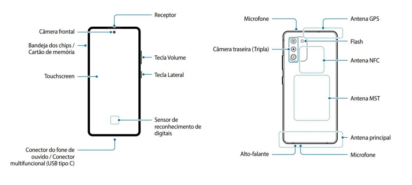 De handleiding van de Galaxy S10 Lite geeft wat bevestigende antwoorden op geruchten.