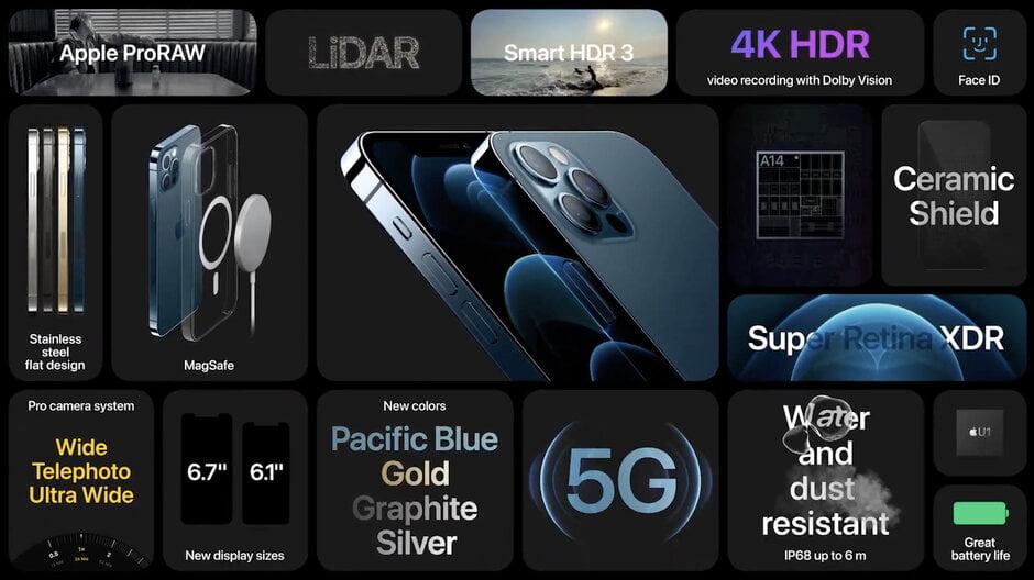 De Apple iPhone 12 is nu officieel.