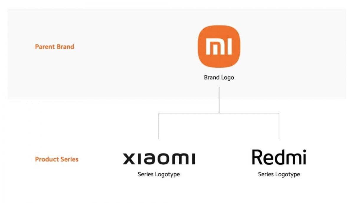Xiaomi laat het merk Mi vervallen in zijn producten.